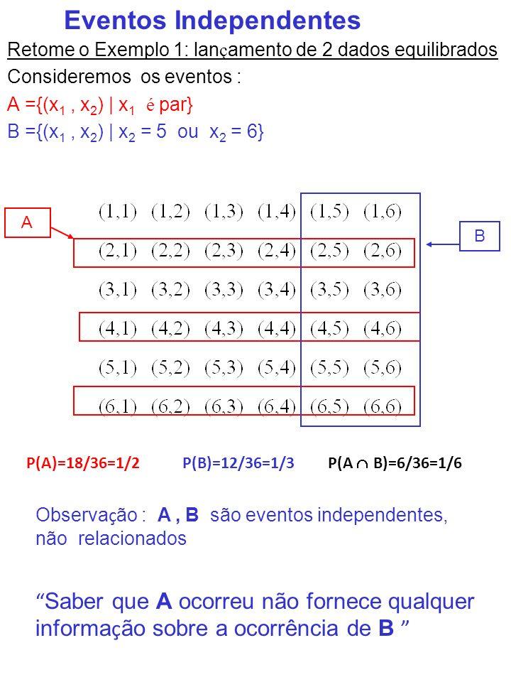 Retome o Exemplo 1: lan ç amento de 2 dados equilibrados Consideremos os eventos : A ={(x 1, x 2 ) | x 1 é par} B ={(x 1, x 2 ) | x 2 = 5 ou x 2 = 6}