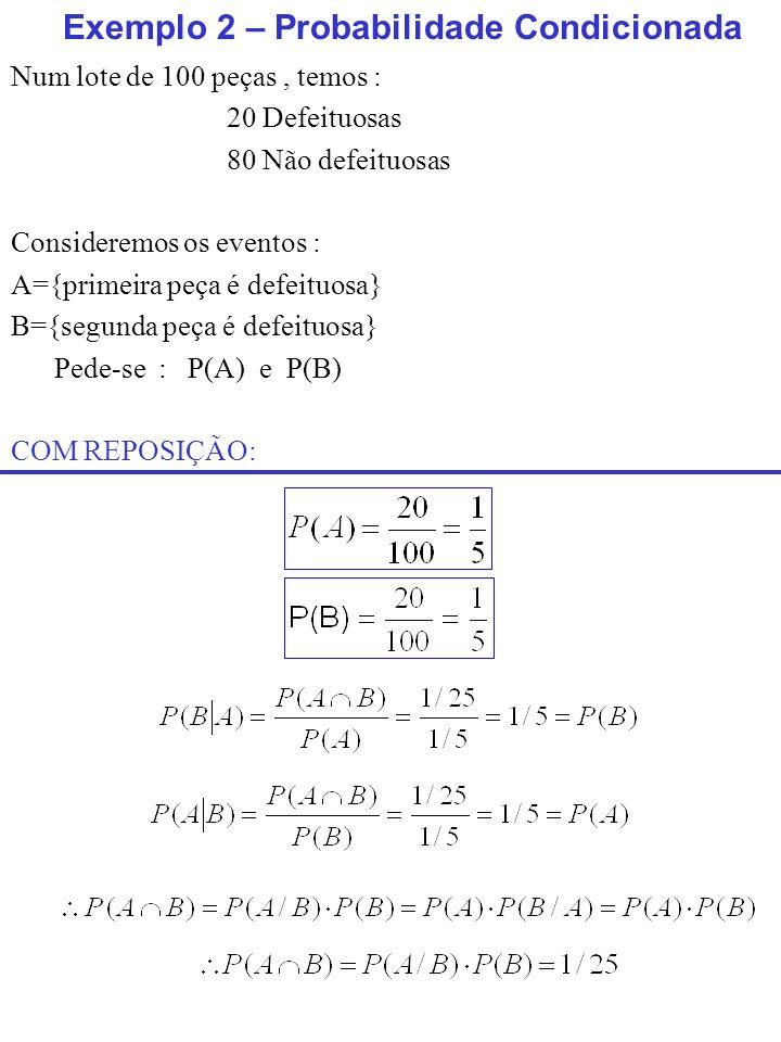 Num lote de 100 peças, temos : 20 Defeituosas 80 Não defeituosas Consideremos os eventos : A={primeira peça é defeituosa} B={segunda peça é defeituosa