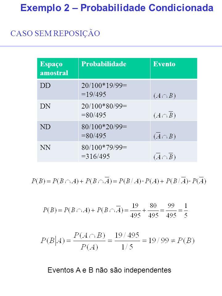CASO SEM REPOSIÇÃO Exemplo 2 – Probabilidade Condicionada Espaço amostral ProbabilidadeEvento DD20/100*19/99= =19/495 DN20/100*80/99= =80/495 ND80/100