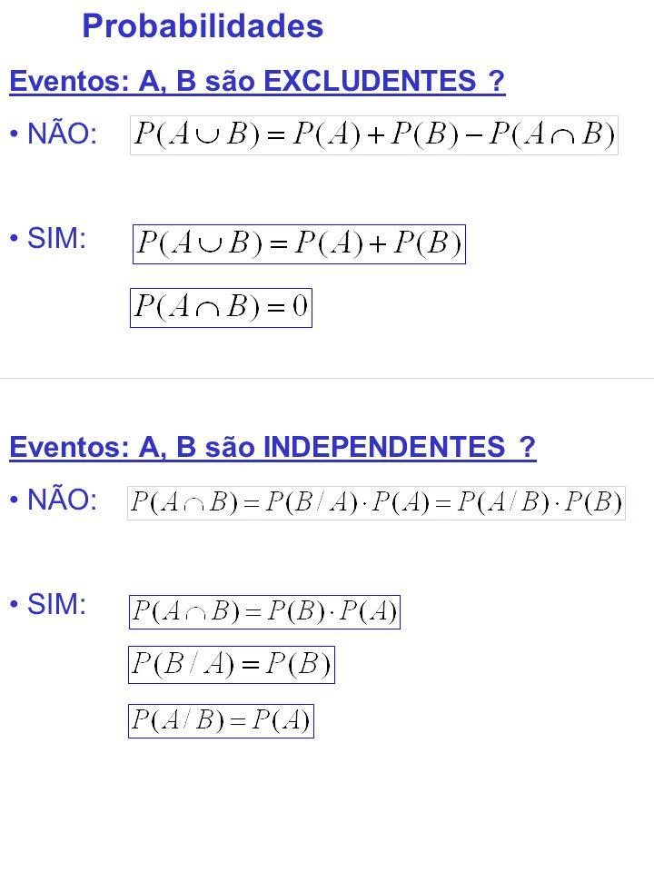 Eventos: A, B são EXCLUDENTES ? NÃO: SIM: Eventos: A, B são INDEPENDENTES ? NÃO: SIM: Probabilidades