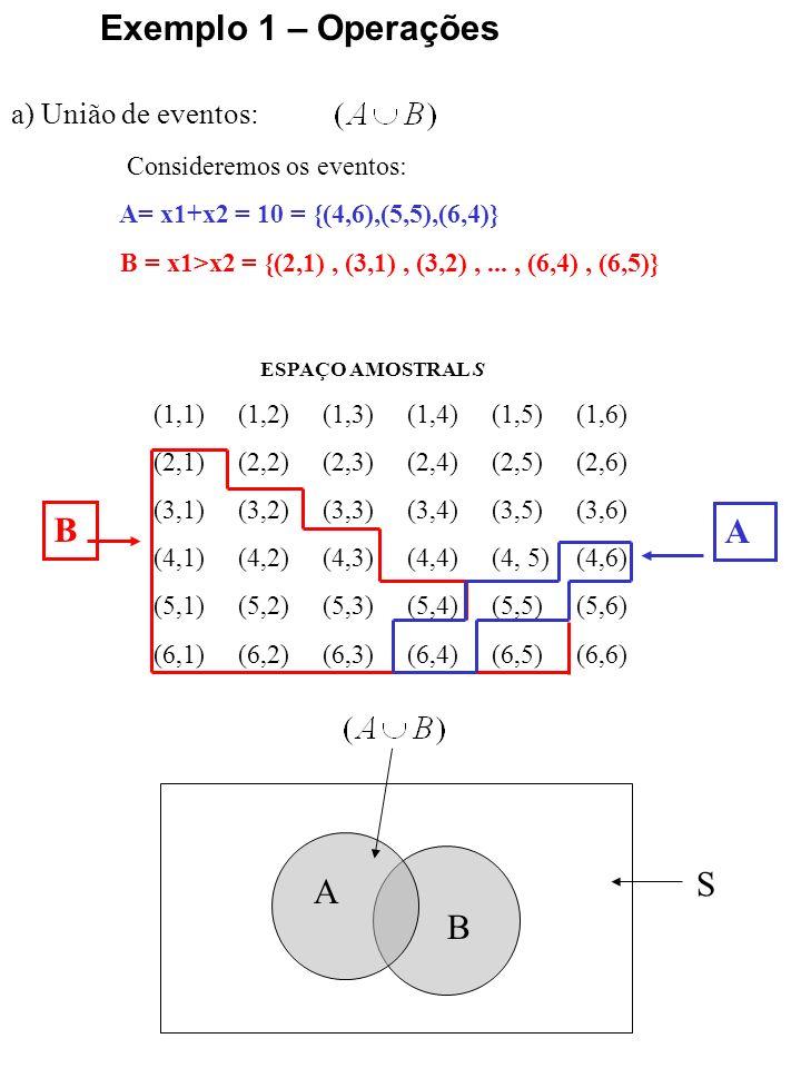 a) Evento complementar: Exemplo 1 – Operações ESPAÇO AMOSTRAL S (1,1) (1,2) (1,3) (1,4) (1,5) (1,6) (2,1) (2,2) (2,3) (2,4) (2,5) (2,6) (3,1) (3,2) (3,3) (3,4) (3,5) (3,6) (4,1) (4,2) (4,3) (4,4) (4, 5) (4,6) (5,1) (5,2) (5,3) (5,4) (5,5) (5,6) (6,1) (6,2) (6,3) (6,4) (6,5) (6,6) Consideremos o evento: B = x1>x2 = {(2,1), (3,1), (3,2),..., (6,4), (6,5)} B S B B