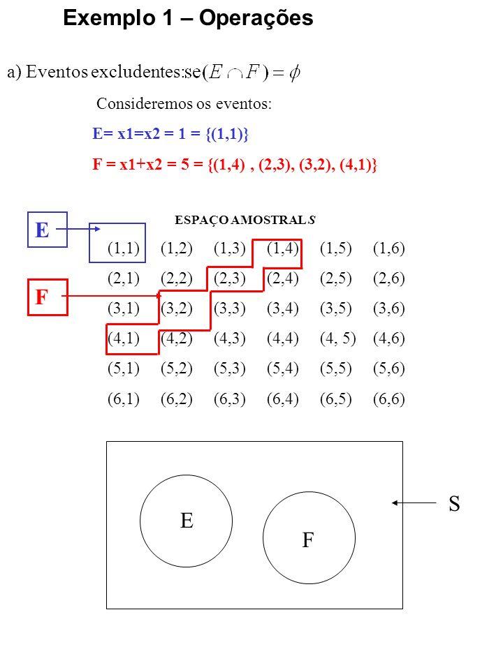 a) Eventos excludentes: Exemplo 1 – Operações ESPAÇO AMOSTRAL S (1,1) (1,2) (1,3) (1,4) (1,5) (1,6) (2,1) (2,2) (2,3) (2,4) (2,5) (2,6) (3,1) (3,2) (3