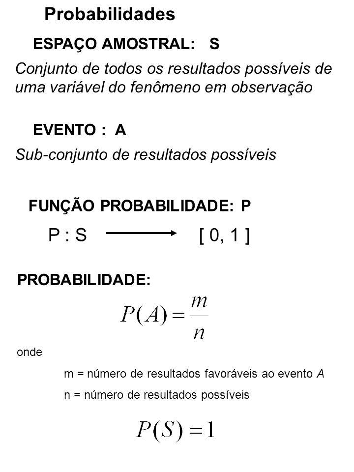 ESPAÇO AMOSTRAL: S Conjunto de todos os resultados possíveis de uma variável do fenômeno em observação EVENTO : A Sub-conjunto de resultados possíveis