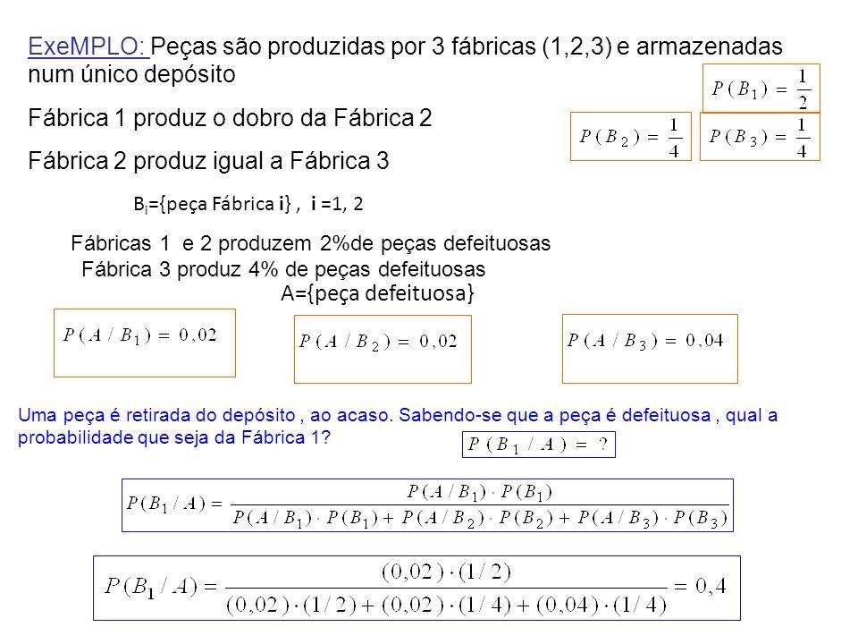 ExeMPLO: Peças são produzidas por 3 fábricas (1,2,3) e armazenadas num único depósito Fábrica 1 produz o dobro da Fábrica 2 Fábrica 2 produz igual a F