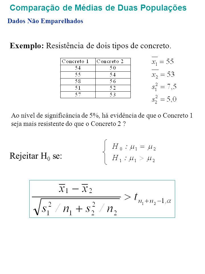 Exemplo: Resistência de dois tipos de concreto. Ao nível de significância de 5%, há evidência de que o Concreto 1 seja mais resistente do que o Concre