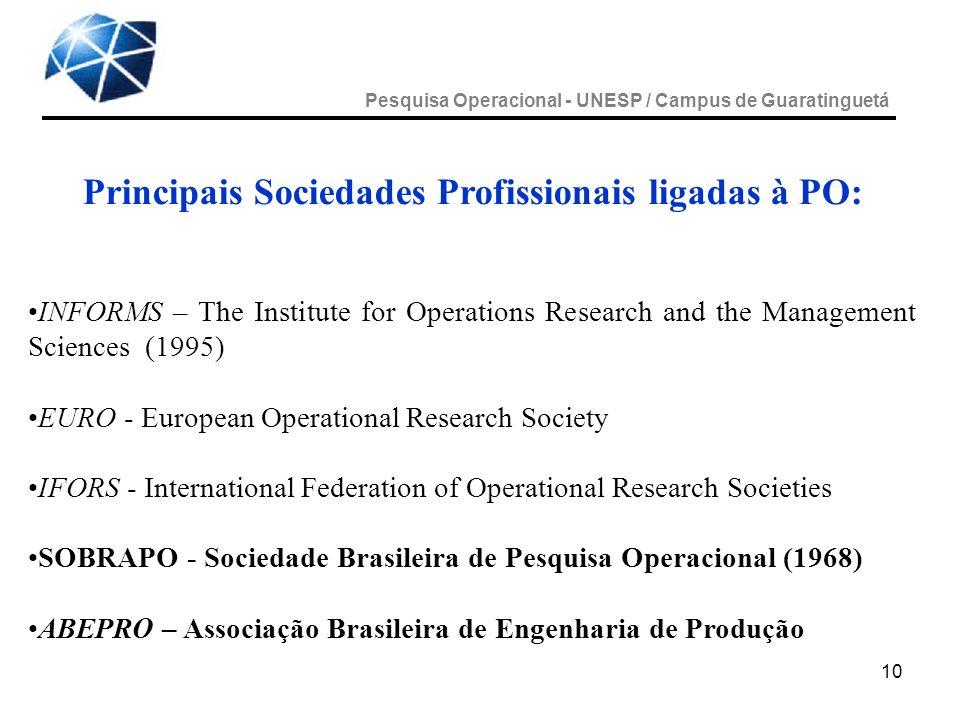10 Principais Sociedades Profissionais ligadas à PO: INFORMS – The Institute for Operations Research and the Management Sciences (1995) EURO - Europea