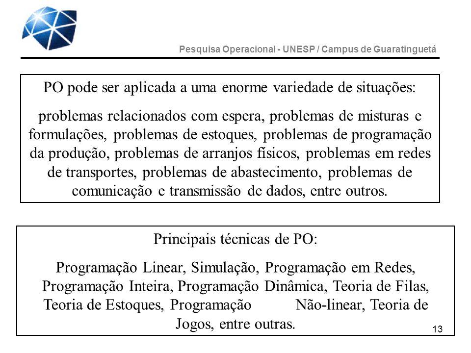 13 Principais técnicas de PO: Programação Linear, Simulação, Programação em Redes, Programação Inteira, Programação Dinâmica, Teoria de Filas, Teoria
