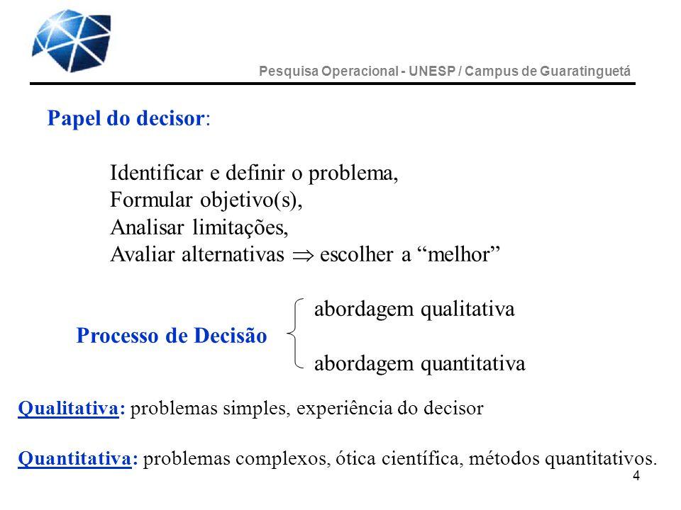 4 Papel do decisor: Identificar e definir o problema, Formular objetivo(s), Analisar limitações, Avaliar alternativas escolher a melhor abordagem qual