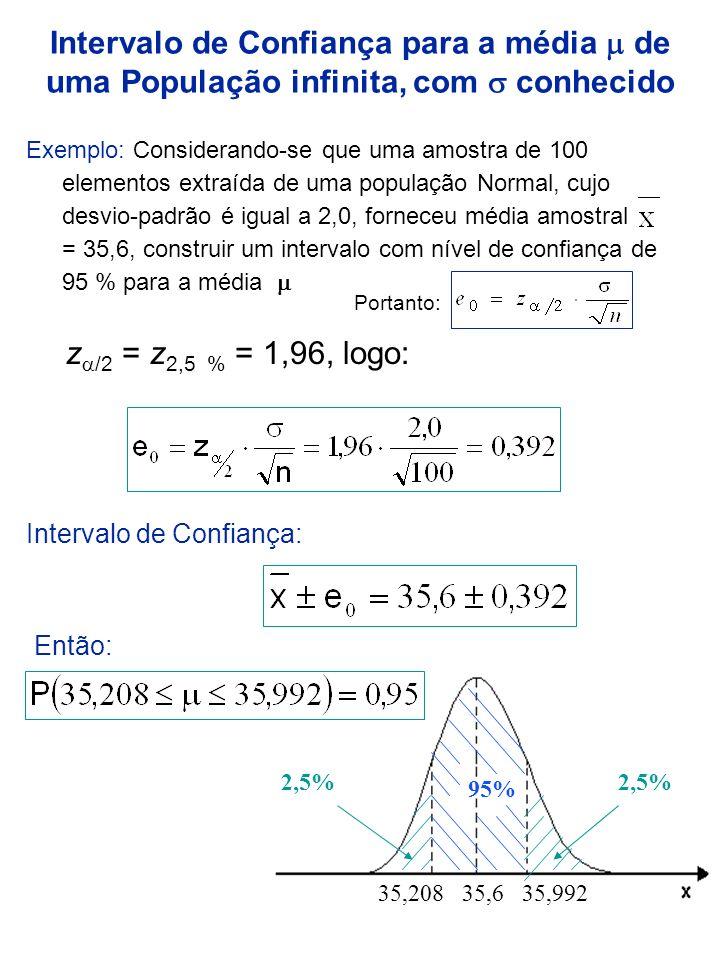 10 2,5% 95% 35,208 35,6 35,992 Exemplo: Considerando-se que uma amostra de 100 elementos extraída de uma população Normal, cujo desvio-padrão é igual