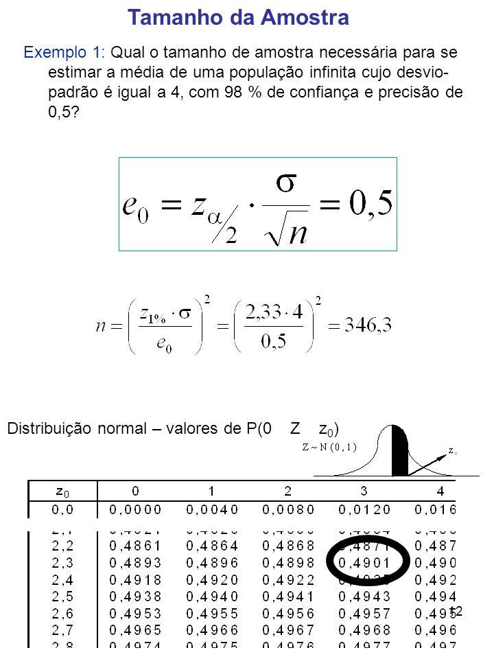 12 Exemplo 1: Qual o tamanho de amostra necessária para se estimar a média de uma população infinita cujo desvio- padrão é igual a 4, com 98 % de conf