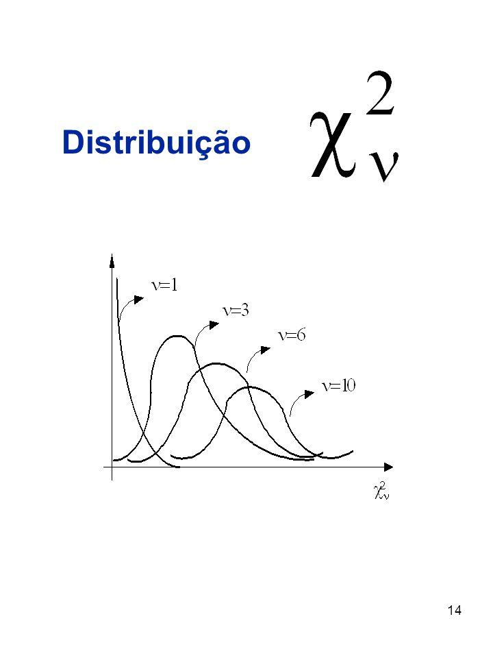 14 Distribuição