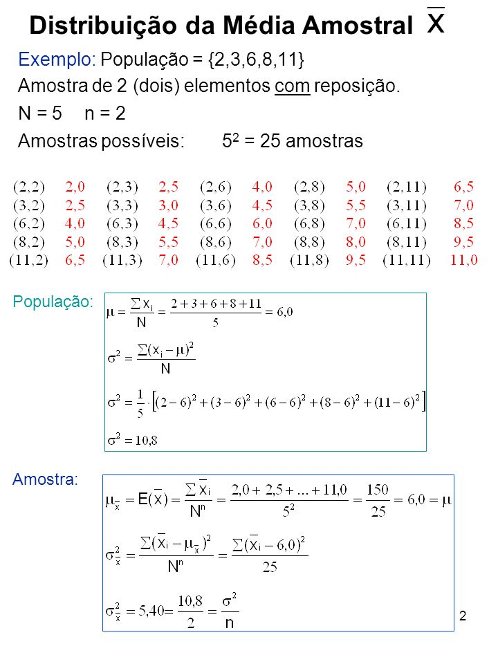 2 Exemplo: População = {2,3,6,8,11} Amostra de 2 (dois) elementos com reposição. N = 5 n = 2 Amostras possíveis: 5 2 = 25 amostras Amostra: População: