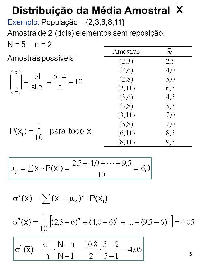 3 Exemplo: População = {2,3,6,8,11} Amostra de 2 (dois) elementos sem reposição. N = 5 n = 2 Amostras possíveis: Distribuição da Média Amostral