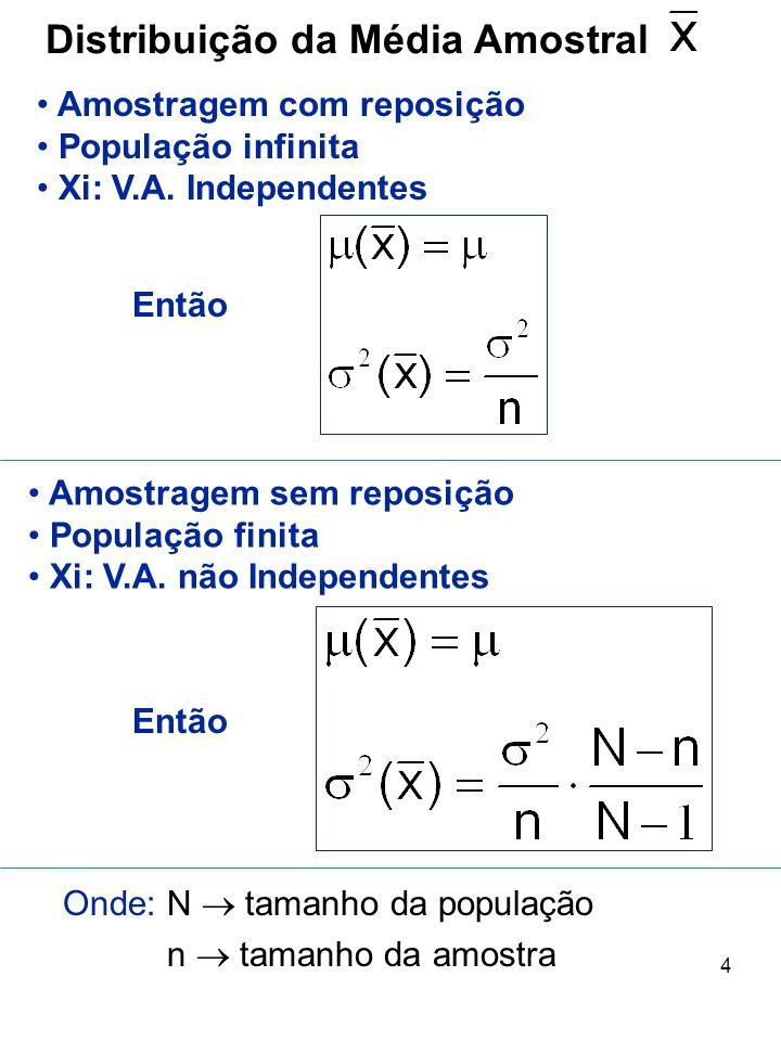 5 Se a população não for Normal, mas a amostra for suficientemente grande então a Distribuição Amostral de pode ser aproximada pela Normal, devido ao Teorema do Limite Central (no caso de população infinita) ou devido à consideração de amostragem com reposição.