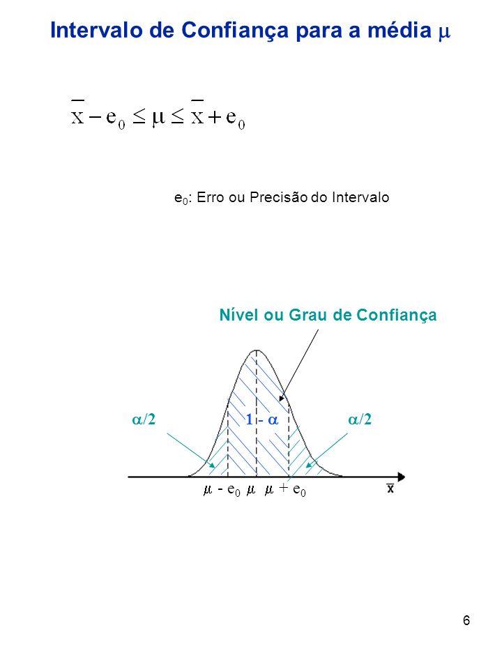 6 /2 1 - - e 0 + e 0 Intervalo de Confiança para a média e 0 : Erro ou Precisão do Intervalo Nível ou Grau de Confiança