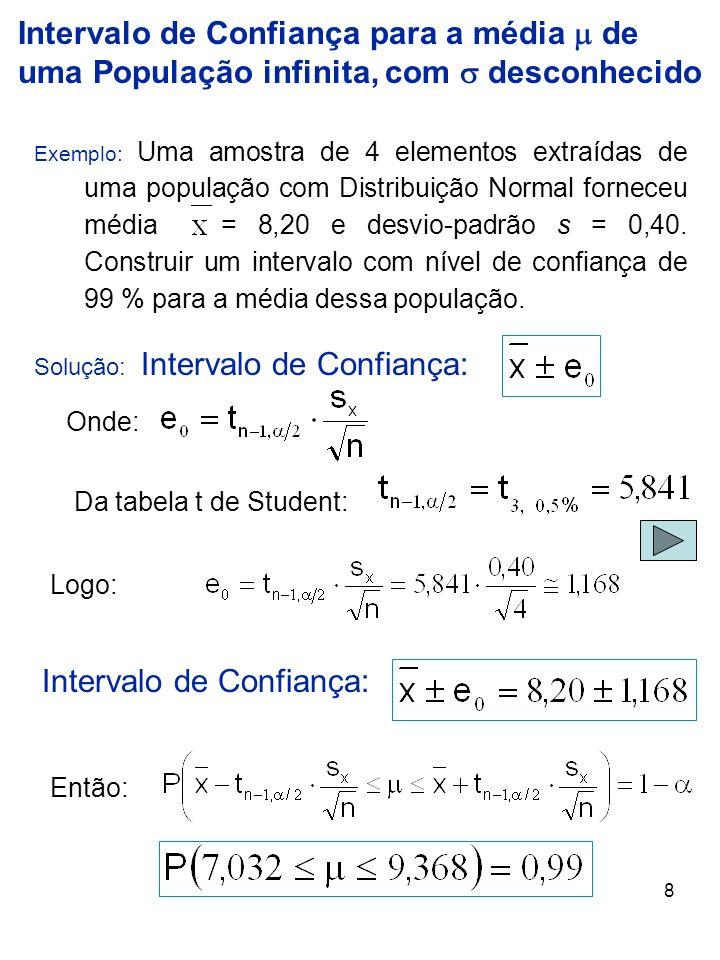 8 Exemplo: Uma amostra de 4 elementos extraídas de uma população com Distribuição Normal forneceu média = 8,20 e desvio-padrão s = 0,40. Construir um