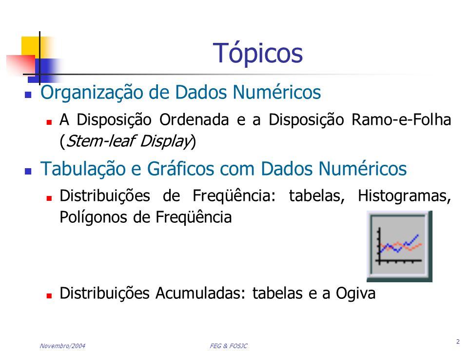 Novembro/2004 FEG & FOSJC 13 Gráficos com Dados Numéricos: Ogiva (Polígono % Acumulada) Limites de Classes (Não Pontos Médios) Dados ordenados: 12, 13, 17, 21, 24, 24, 26, 27, 27, 30, 32, 35, 37, 38, 41, 43, 44, 46, 53, 58