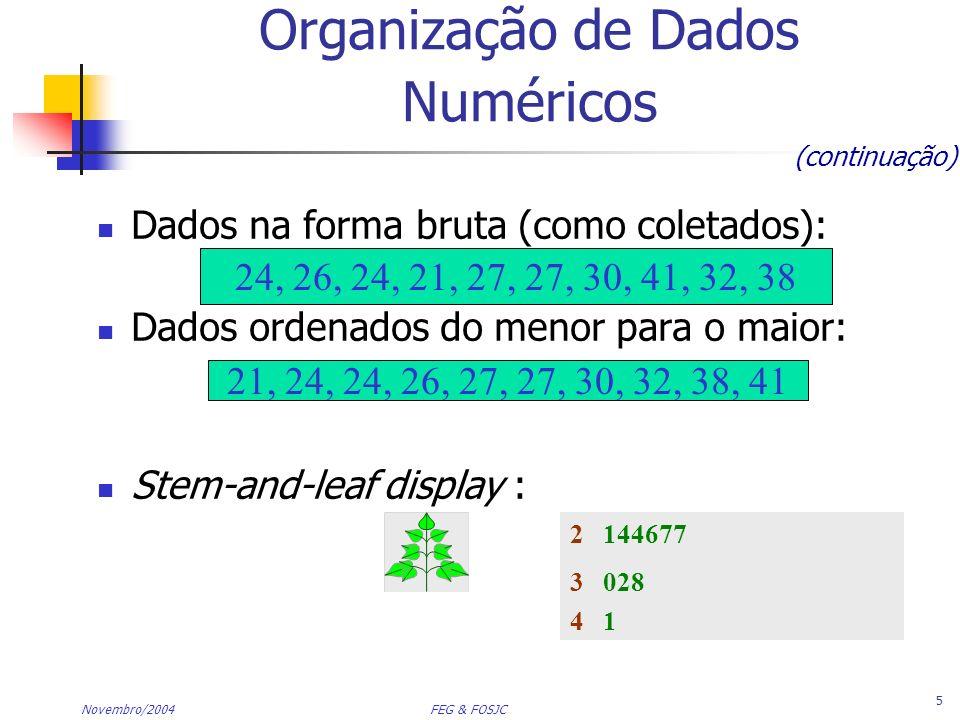 Novembro/2004 FEG & FOSJC 6 Tabulação e Gráficos com Dados Numéricos Dados Numéricos Disposição Ordenada Stem and Leaf Display Histogramas Ogiva Tabelas 2 144677 3 028 4 1 41, 24, 32, 26, 27, 27, 30, 24, 38, 21 21, 24, 24, 26, 27, 27, 30, 32, 38, 41 Distribuição de Freqüências Distribuições Acumuladas Polígonos