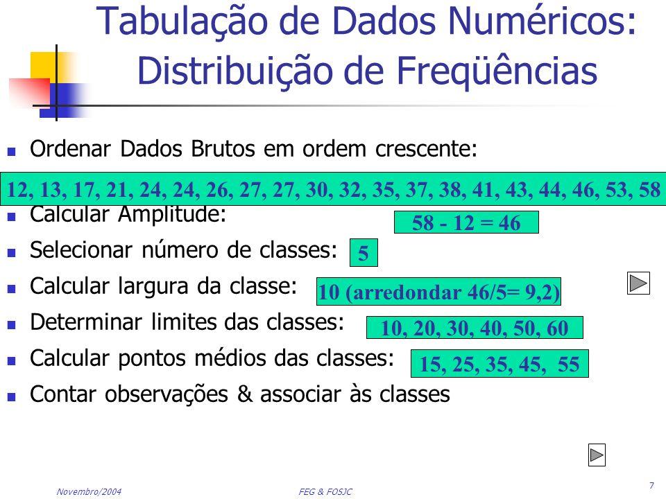 Novembro/2004 FEG & FOSJC 8 Distribuição de Freqüências Como selecionar número de classes.