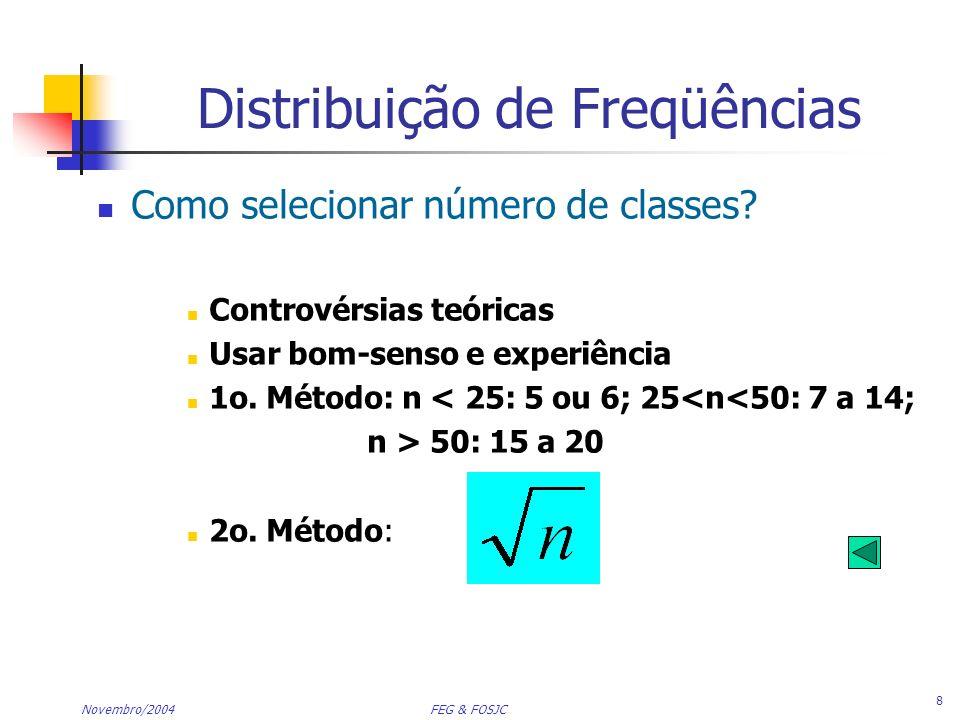 Novembro/2004 FEG & FOSJC 9 Distribuição de Freqüências, de Freqüências Relativas e Distribuição de Percentagem Classe Freq.