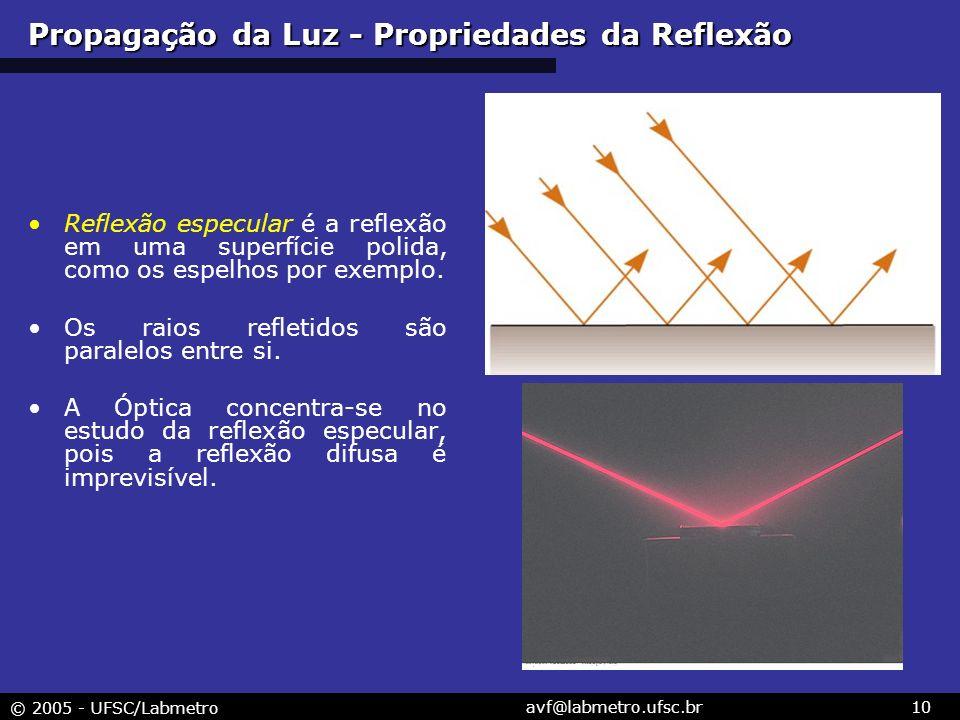 © 2005 - UFSC/Labmetro avf@labmetro.ufsc.br10 Reflexão especular é a reflexão em uma superfície polida, como os espelhos por exemplo. Os raios refleti