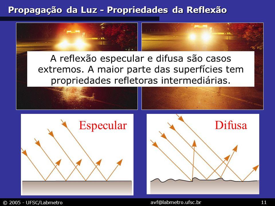 © 2005 - UFSC/Labmetro avf@labmetro.ufsc.br11 Especular Difusa Propagação da Luz - Propriedades da Reflexão A reflexão especular e difusa são casos extremos.