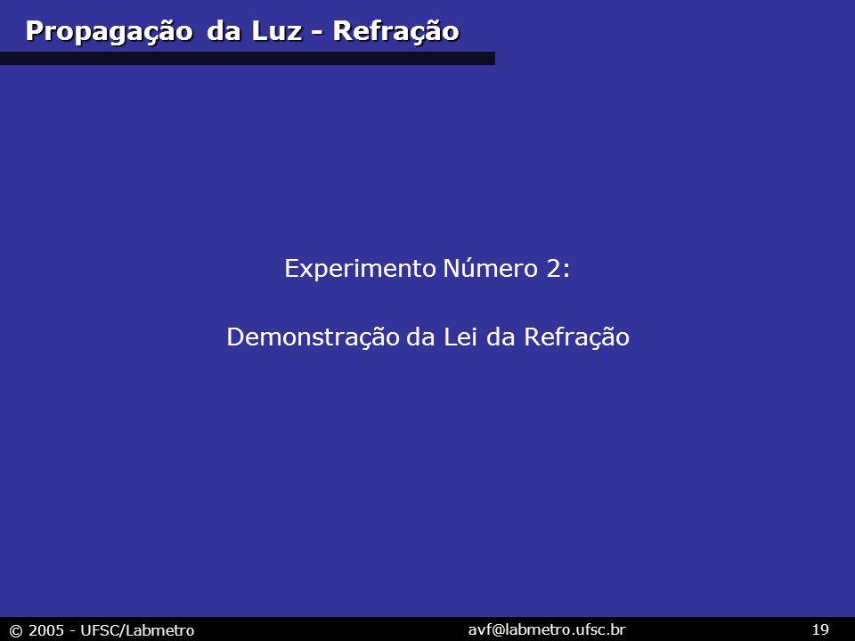 © 2005 - UFSC/Labmetro avf@labmetro.ufsc.br19 Propagação da Luz - Refração Experimento Número 2: Demonstração da Lei da Refração