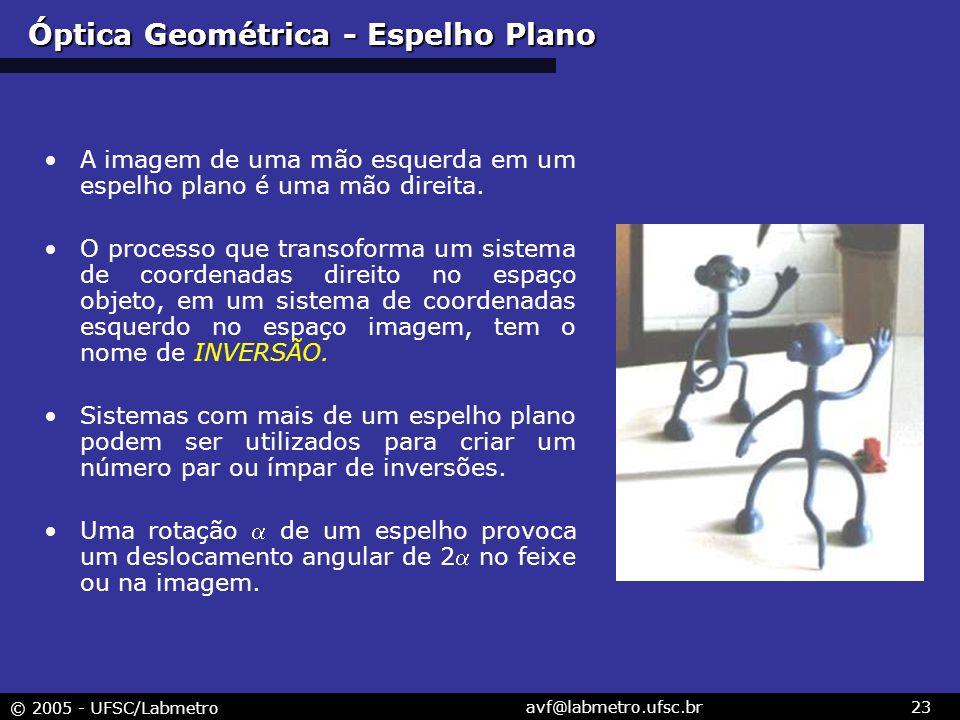 © 2005 - UFSC/Labmetro avf@labmetro.ufsc.br23 Óptica Geométrica - Espelho Plano A imagem de uma mão esquerda em um espelho plano é uma mão direita.