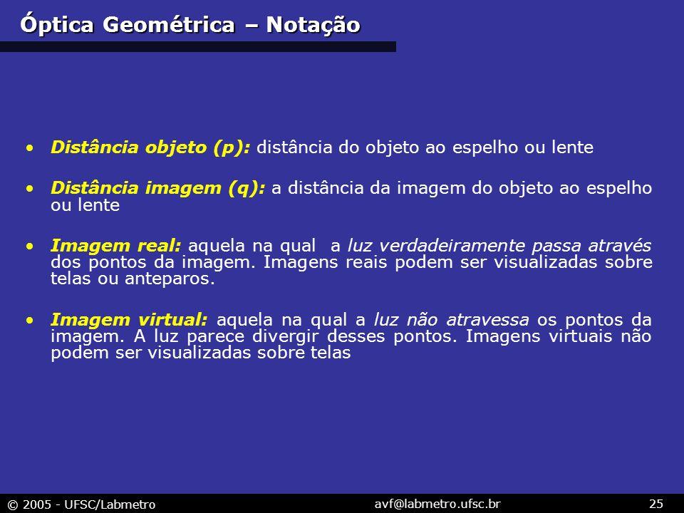 © 2005 - UFSC/Labmetro avf@labmetro.ufsc.br25 Distância objeto (p): distância do objeto ao espelho ou lente Distância imagem (q): a distância da image