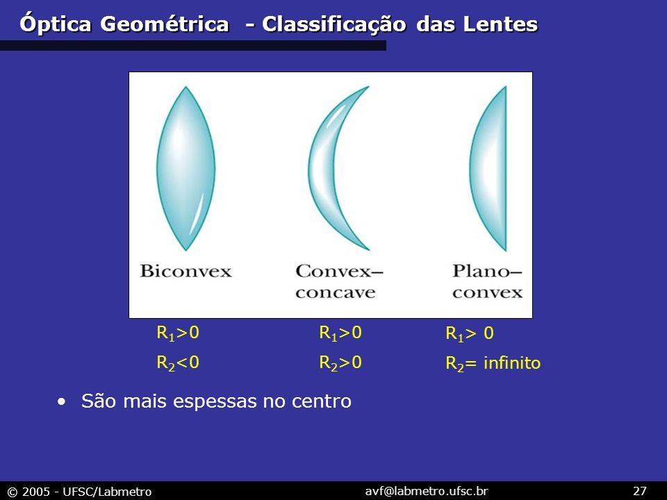 © 2005 - UFSC/Labmetro avf@labmetro.ufsc.br27 Óptica Geométrica - Classificação das Lentes São mais espessas no centro R 1 >0 R 2 <0 R 1 >0 R 2 >0 R 1 > 0 R 2 = infinito