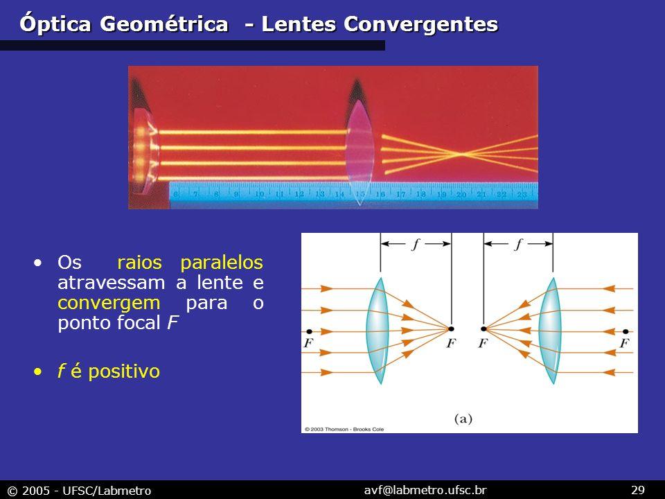 © 2005 - UFSC/Labmetro avf@labmetro.ufsc.br29 Óptica Geométrica - Lentes Convergentes Os raios paralelos atravessam a lente e convergem para o ponto focal F f é positivo