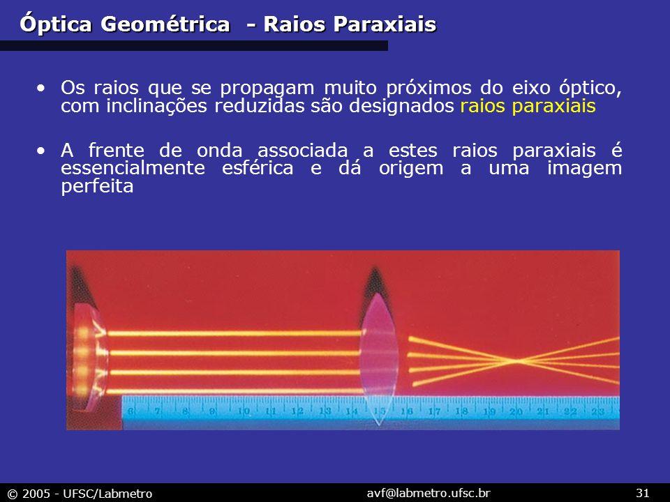 © 2005 - UFSC/Labmetro avf@labmetro.ufsc.br31 Óptica Geométrica - Raios Paraxiais Os raios que se propagam muito próximos do eixo óptico, com inclinações reduzidas são designados raios paraxiais A frente de onda associada a estes raios paraxiais é essencialmente esférica e dá origem a uma imagem perfeita