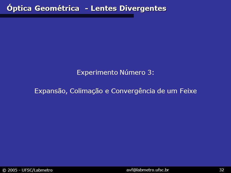 © 2005 - UFSC/Labmetro avf@labmetro.ufsc.br32 Óptica Geométrica - Lentes Divergentes Experimento Número 3: Expansão, Colimação e Convergência de um Feixe