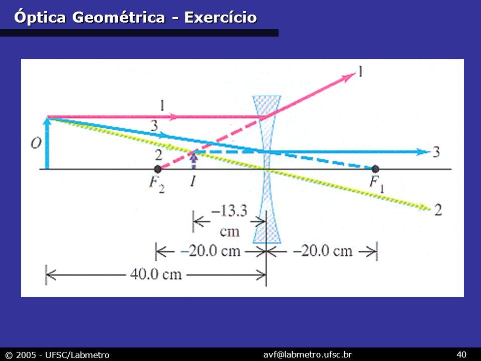 © 2005 - UFSC/Labmetro avf@labmetro.ufsc.br40 Óptica Geométrica - Exercício