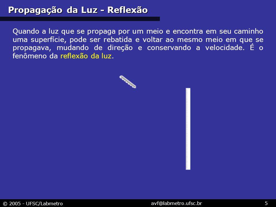 © 2005 - UFSC/Labmetro avf@labmetro.ufsc.br5 Propagação da Luz - Reflexão Quando a luz que se propaga por um meio e encontra em seu caminho uma superf