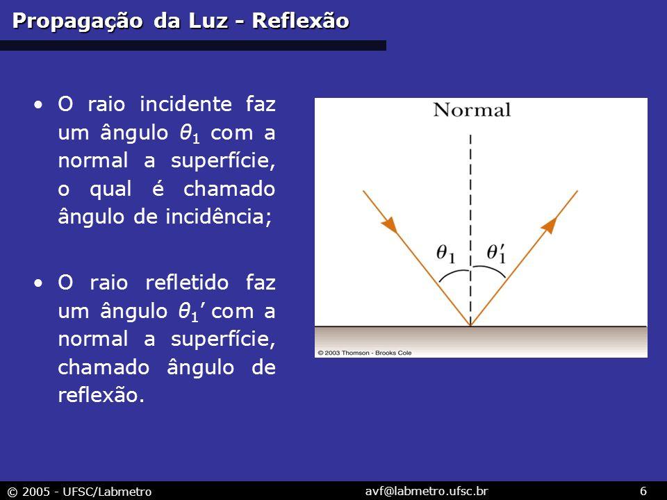 © 2005 - UFSC/Labmetro avf@labmetro.ufsc.br6 O raio incidente faz um ângulo θ 1 com a normal a superfície, o qual é chamado ângulo de incidência; O raio refletido faz um ângulo θ 1 com a normal a superfície, chamado ângulo de reflexão.