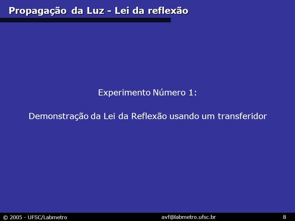 © 2005 - UFSC/Labmetro avf@labmetro.ufsc.br8 Propagação da Luz - Lei da reflexão Experimento Número 1: Demonstração da Lei da Reflexão usando um transferidor