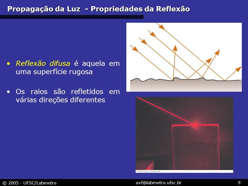 © 2005 - UFSC/Labmetro avf@labmetro.ufsc.br9 Reflexão difusa é aquela em uma superfície rugosa Os raios são refletidos em várias direções diferentes Propagação da Luz - Propriedades da Reflexão