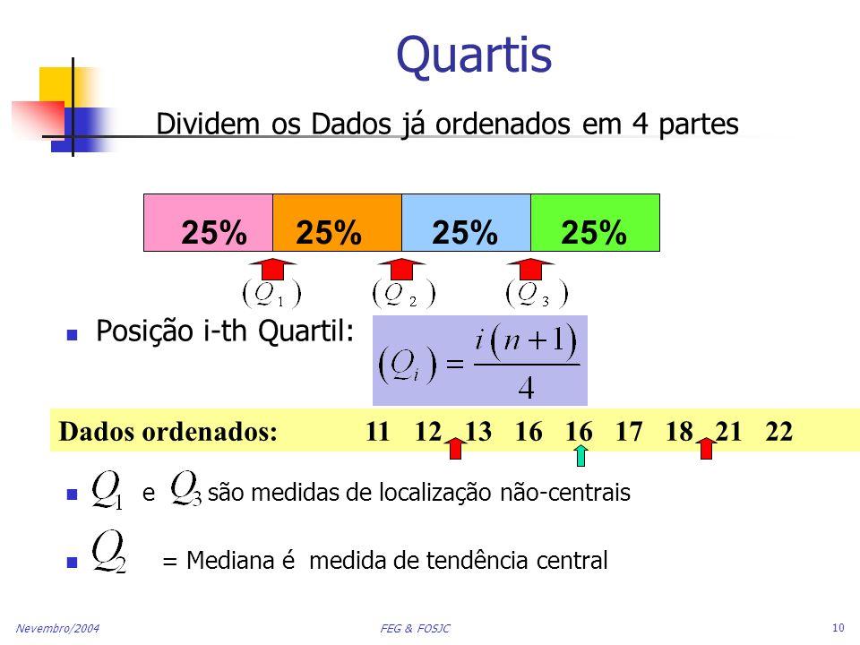 Nevembro/2004 FEG & FOSJC 10 Quartis Dividem os Dados já ordenados em 4 partes Posição i-th Quartil: e são medidas de localização não-centrais = Media
