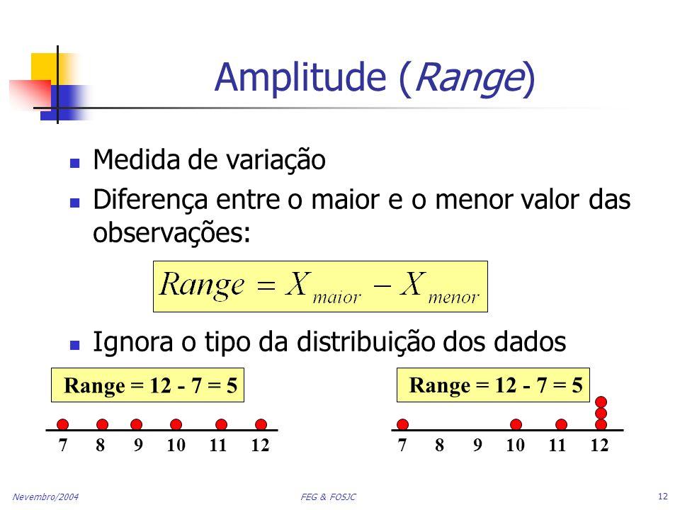 Nevembro/2004 FEG & FOSJC 12 Amplitude (Range) Medida de variação Diferença entre o maior e o menor valor das observações: Ignora o tipo da distribuiç