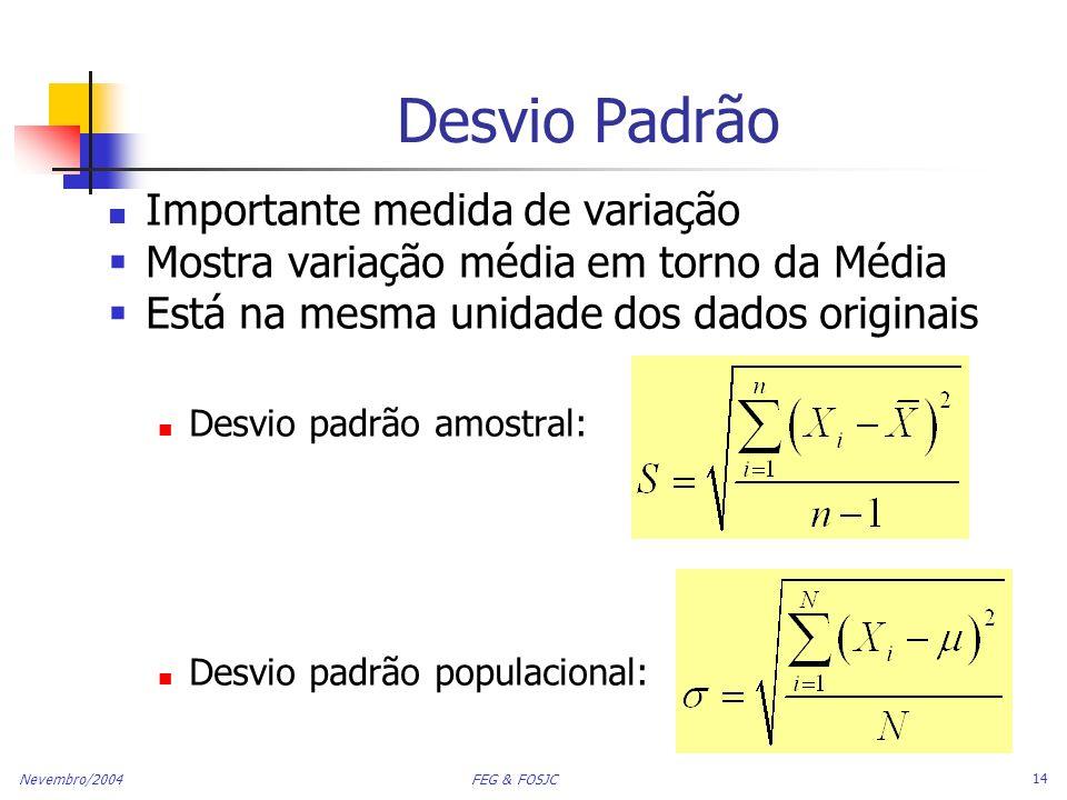 Nevembro/2004 FEG & FOSJC 14 Desvio Padrão Importante medida de variação Mostra variação média em torno da Média Está na mesma unidade dos dados origi