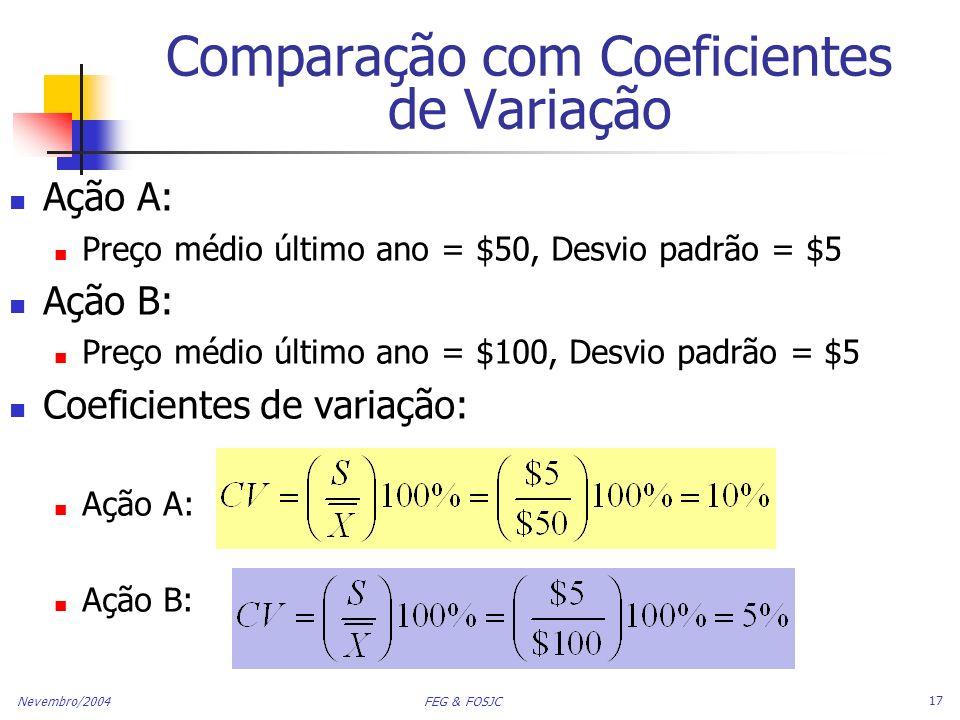 Nevembro/2004 FEG & FOSJC 17 Comparação com Coeficientes de Variação Ação A: Preço médio último ano = $50, Desvio padrão = $5 Ação B: Preço médio últi