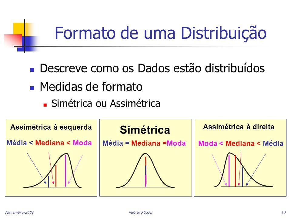 Nevembro/2004 FEG & FOSJC 18 Formato de uma Distribuição Descreve como os Dados estão distribuídos Medidas de formato Simétrica ou Assimétrica Média =