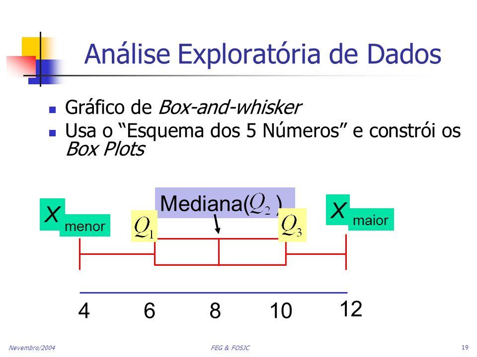 Nevembro/2004 FEG & FOSJC 19 Análise Exploratória de Dados Gráfico de Box-and-whisker Usa o Esquema dos 5 Números e constrói os Box Plots Mediana( ) 4