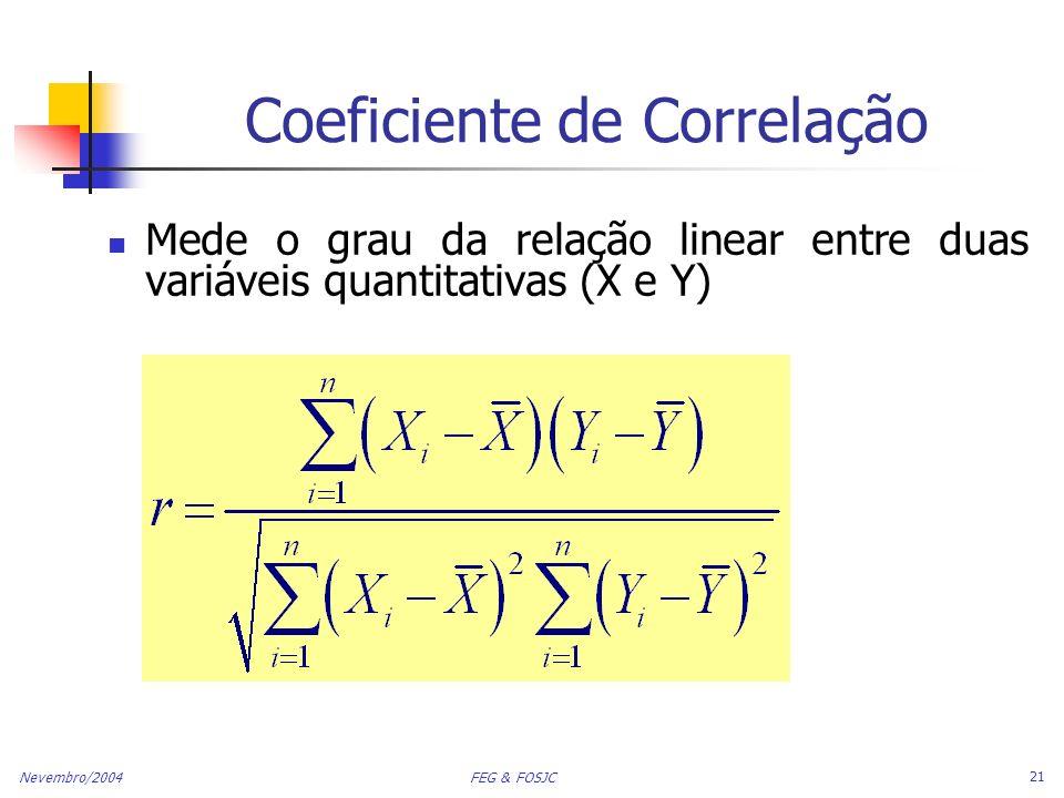 Nevembro/2004 FEG & FOSJC 21 Coeficiente de Correlação Mede o grau da relação linear entre duas variáveis quantitativas (X e Y)