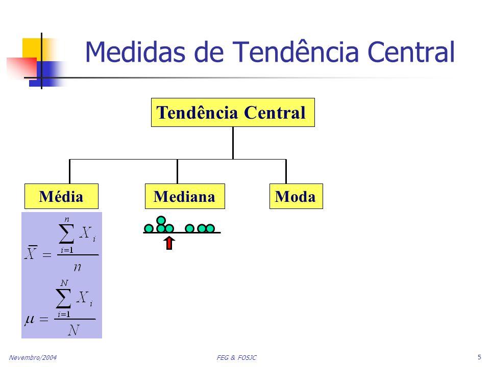 Nevembro/2004 FEG & FOSJC 16 Coeficiente de Variação Mede variação relativa em relação à Média Sempre em percentages (%) Usado na comparação de 2 ou mais conjuntos de dados expressos em diferentes unidades de medidas