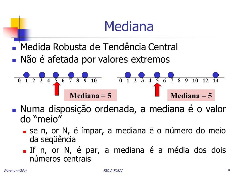 Nevembro/2004 FEG & FOSJC 9 Moda Valor que ocorre mais freqüentemente Não é afetada por valores extremos Pode não haver Moda num conjunto de dados Pode haver várias Modas num conjunto de dados 0 1 2 3 4 5 6 7 8 9 10 11 12 13 14 Moda = 9 0 1 2 3 4 5 6 Não há Moda