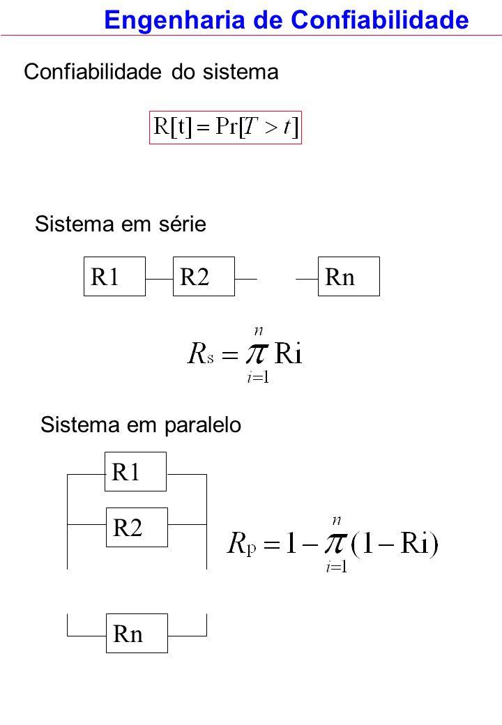 Engenharia de Confiabilidade Confiabilidade do sistema Sistema em série R1 R2Rn Sistema em paralelo R1 R2 Rn