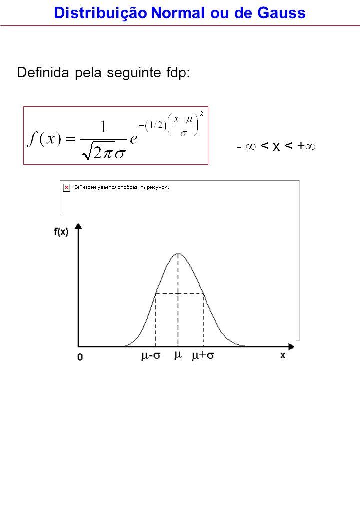 Distribuição Normal ou de Gauss Definida pela seguinte fdp: - < x < +