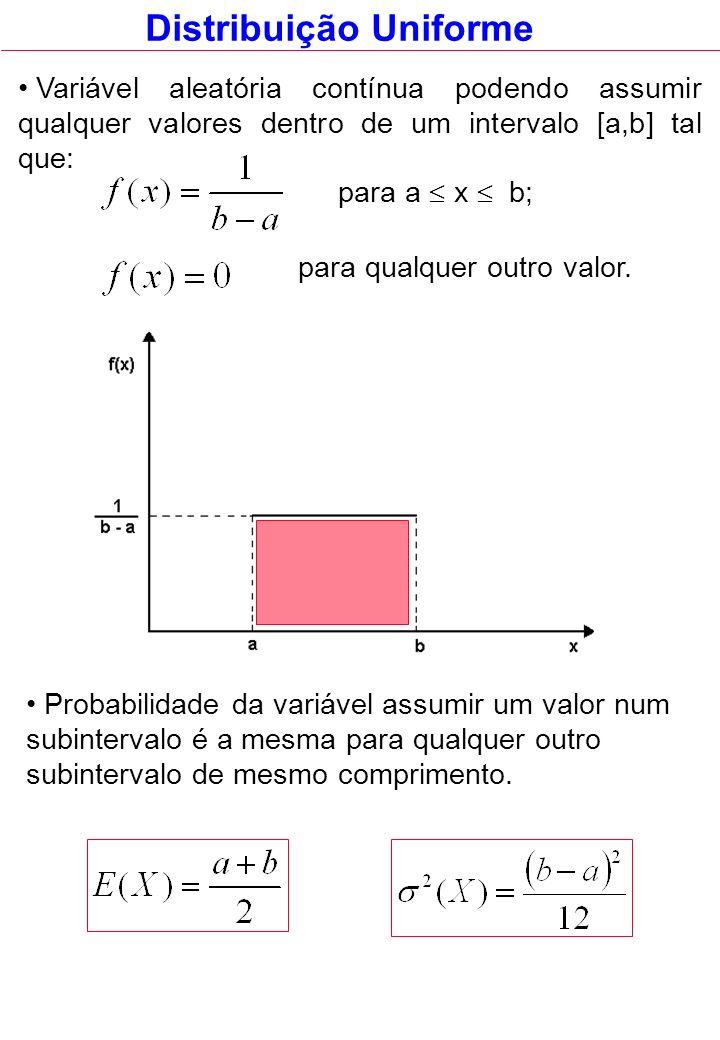 Distribuição Uniforme Variável aleatória contínua podendo assumir qualquer valores dentro de um intervalo [a,b] tal que: Probabilidade da variável ass